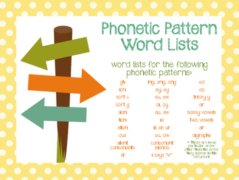 Phonetic Pattern Word Lists