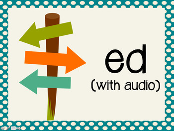 Phonetic Pattern: ed words (with audio)