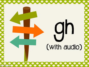 Phonetic Pattern: gh words (with audio)