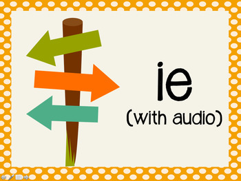 Phonetic Pattern: ie words (with audio)