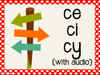 Phonetic Pattern: soft c words (with audio)