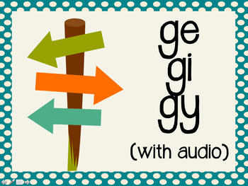 Phonetic Pattern: soft g (ge, gi, gy) words (with audio)