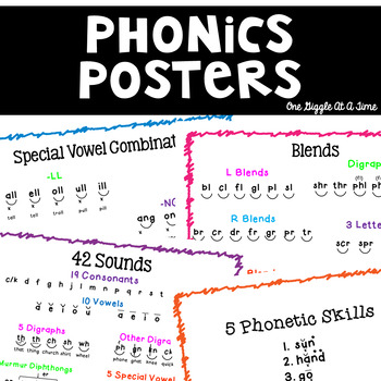 Phonetic Sounds And Skills Posters
