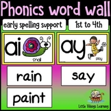 Phonics Word Wall