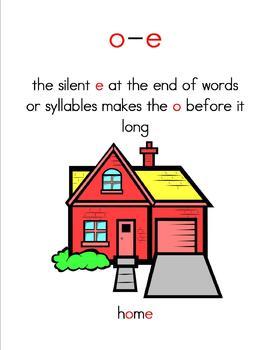 Phonetically-Controlled Words for o-consonant-e - Orton-Gi