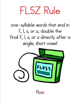 Phonetically-Controlled Words for the FLSZ Rule - Orton-Gi