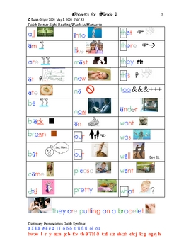 Phonetics for Grade 1 More