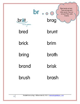 "Consonant blend ""br-."" : A Multisensory Approach"