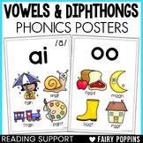 Phonic Posters- 50 Vowel Phonemes (Short & Long Vowels, Vowel Teams, Dipthongs)