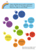 Complete Phonic Teaching Pack 3 (includes games, worksheets and activities)