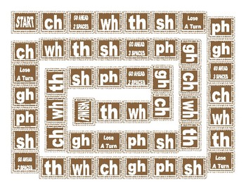 Phonics 2 Letter Digraphs ch-wh-th-sh-ph-gh Text Board Game