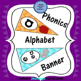 Phonics Sound Spelling Alphabet Banner
