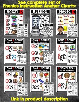 Phonics Anchor Chart Freebie