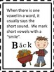 Phonics Anchor Charts