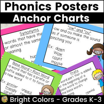 Phonics Anchor Charts - Phonics Rules to Master!  Great fo