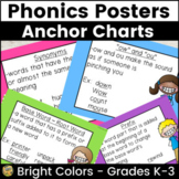 Phonics Anchor Charts - Phonics Rules to Master!  Great for RTI! BRIGHT COLORS!