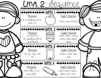 Phonics Based Fluency Cards- Unit 2