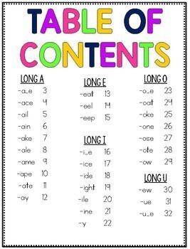 Phonics Based Fluency Passages for 1st Grade {Long Vowel}