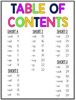 Phonics Based Fluency Passages {Short Vowels}