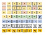 Phonics Blending Mat with Letter, digraph, silent e and blend tiles