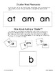 Phonics: Blending the Letter A with Other Letters