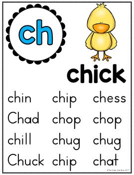 Phonics Blends Digraphs Intervention Posters