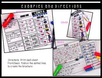 Phonics Brochure Freebie: Long a Reading Passage {a, ai, a_e, ay, ea, ei, ey}