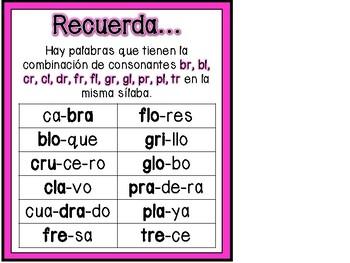 Phonics Bundle in Spanish