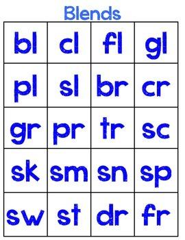 Phonics Card Tiles