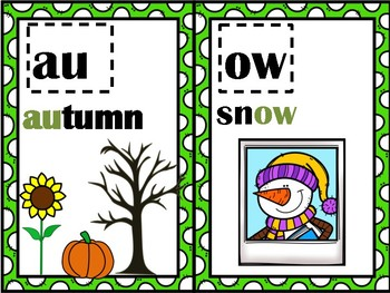 Phonics Cards: 25 Digraph Cards to Use as Flash Cards or Display