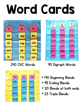 Phonics Cards: CVC Words, Digraphs, and Blends