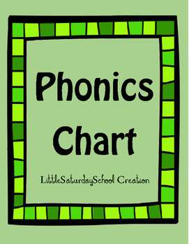 Phonics Chart: 100 Need to Know