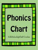 Phonics Chart: 100 Need to Know