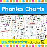 Phonics Charts for Grades K-2