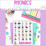 Phonics Charts- 6 sets