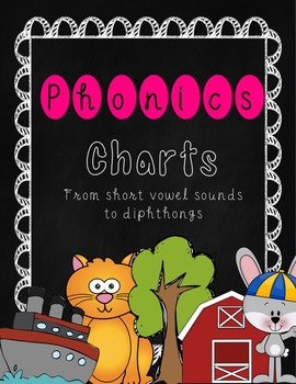 Phonics Posters: Chalkboard Edition