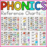 Phonics Charts | Distance Learning
