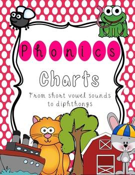 Phonics Posters: Pink Polka Dot Edition