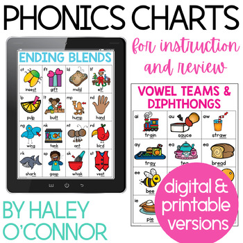 Alphabet And Phonics Charts By Haley OConnor  Teachers Pay Teachers