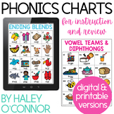 Alphabet and Phonics Charts