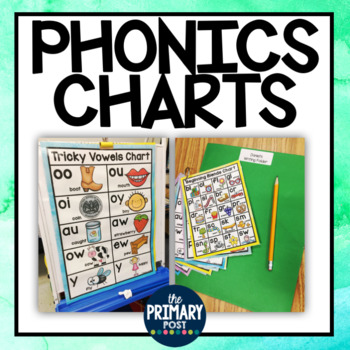 Phonics Charts with Watercolor backgrounds