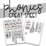 Phonics Cheat Sheet - Orton Gillingham Aligned