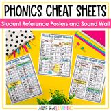 Phonics Cheat Sheets