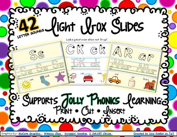 Phonics Cinema Lightbox Inserts -Letter Sounds and  Formation - Primer Print