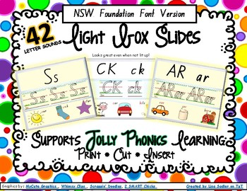 Phonics Cinema Lightbox Inserts -Letter Sounds and  Formation - NSW Foundation