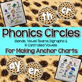 Phonics Circles for Anchor Chart Circle Maps