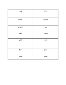 Phonics - Closed/Open Syllable Sorting Activity