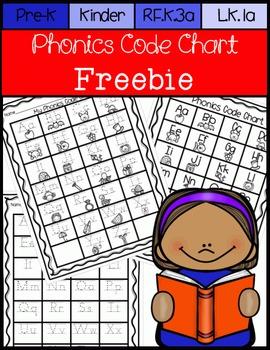 Phonics Code Chart Freebie