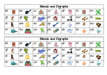 Phonics - Common Blends and Digraphs Poster Set