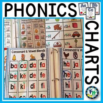 Phonics Concept Charts Mega Pack